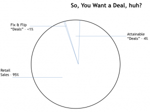 So You Want A Deal