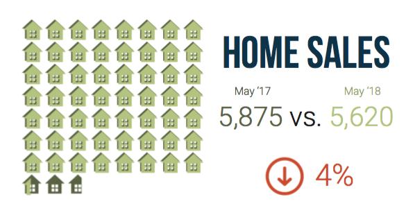 Denver-real-estate-market-1 ⋆ Denver Investment Real Estate