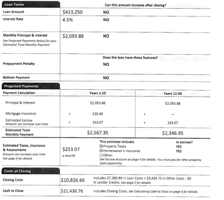 April 2019 Arvada House Hack Loan Details