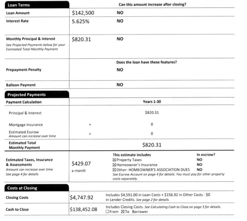 April 2019 Aurora Condo Rental Loan Documents