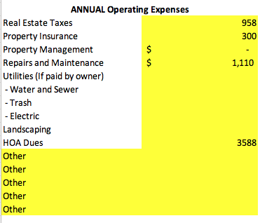 April 2019 Aurora Condo Rental operating expenses