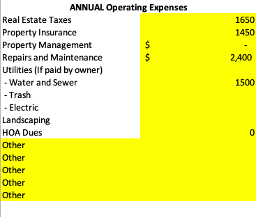 July 2019 Arvada deal analysis operating expenses