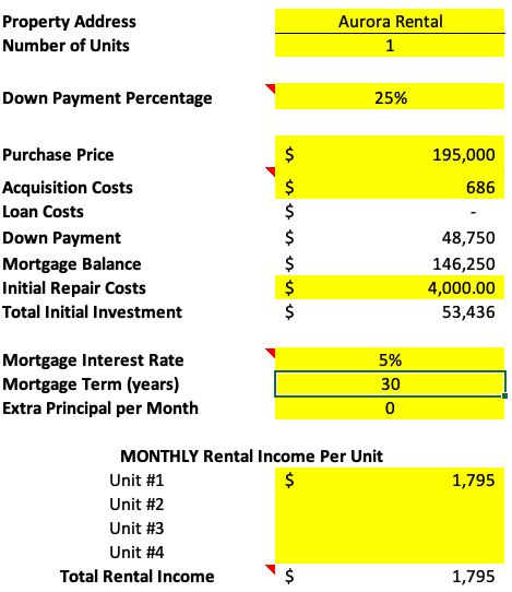June 2019 Aurora Rental finance sheet