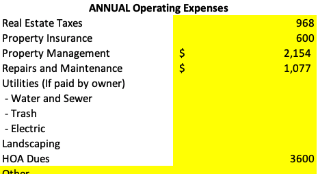 June 2019 Aurora Rental  annual operating expenses
