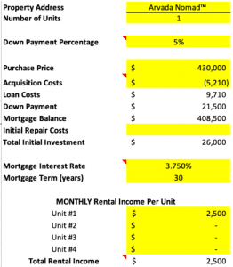 Investment Property Analysis Example Arvada Nomad