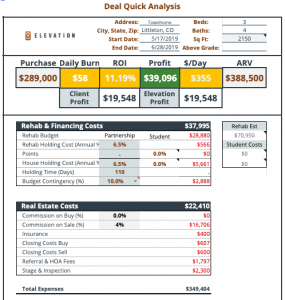 Denver Flip Market Overview & Deal Analysis