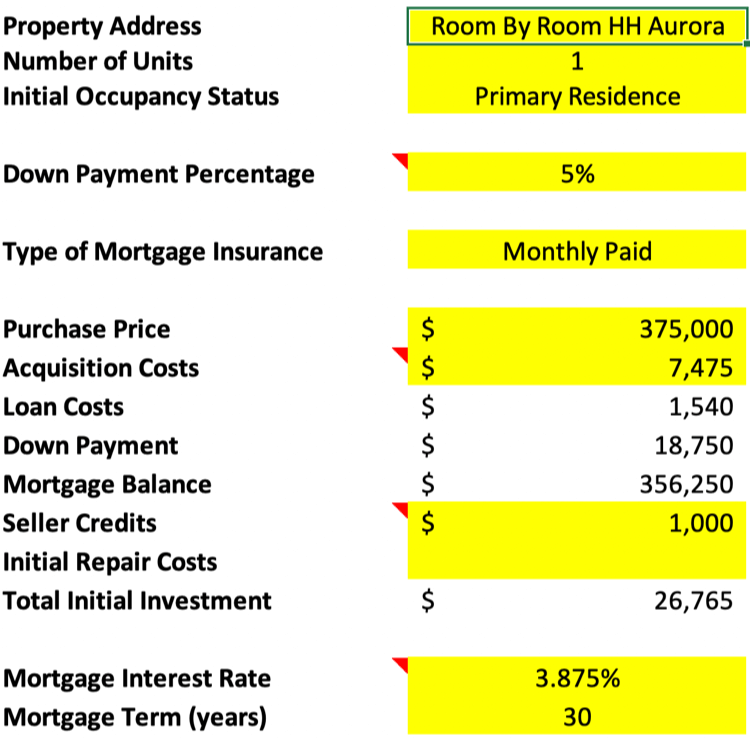 Home Deal Analysis spreadsheet - Move out