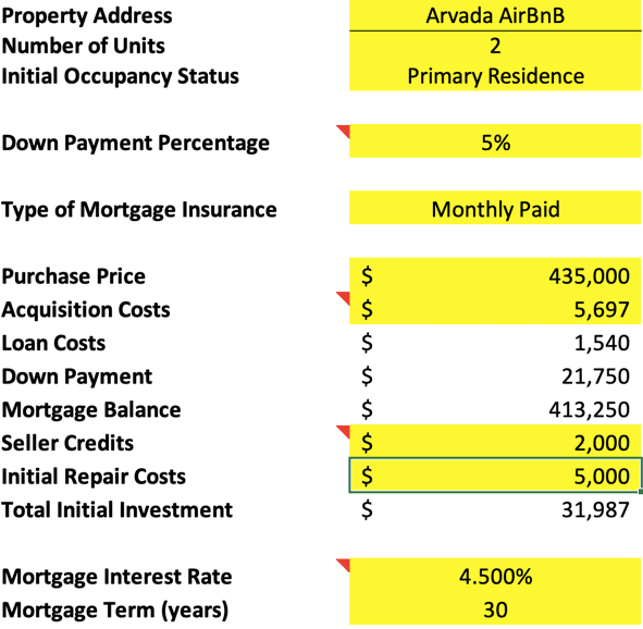 Home Deal Analysis spreadsheet - While Living There