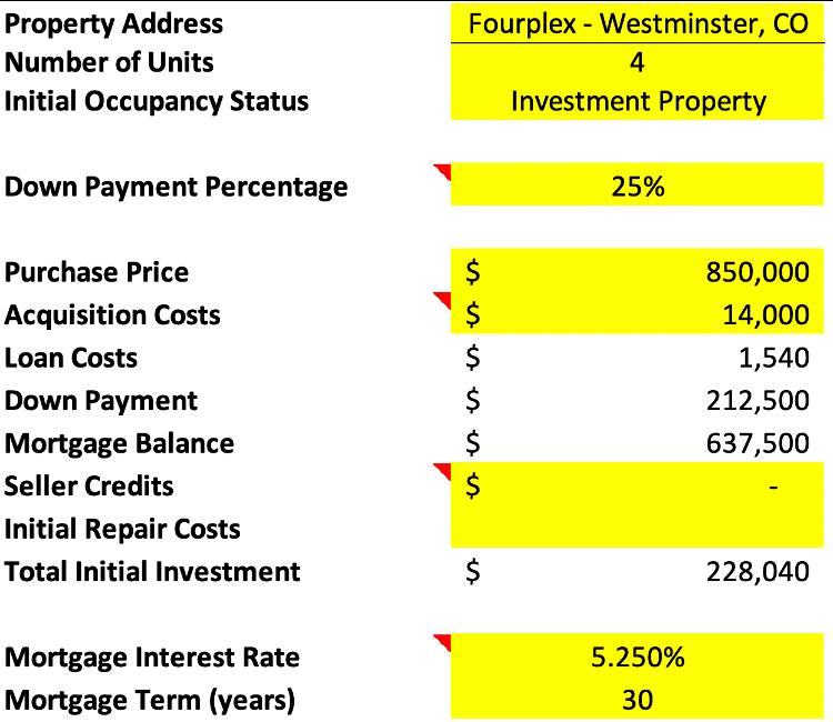 Multifamily Deal Analysis spreadsheet