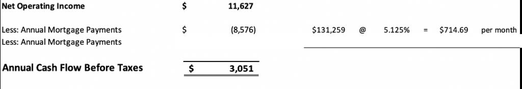 Property Operating Expenses analysis spreadsheet