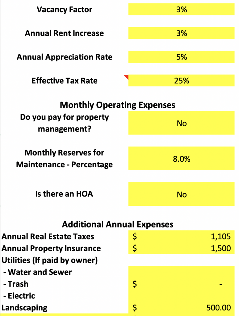 house hack spreadsheet analysis