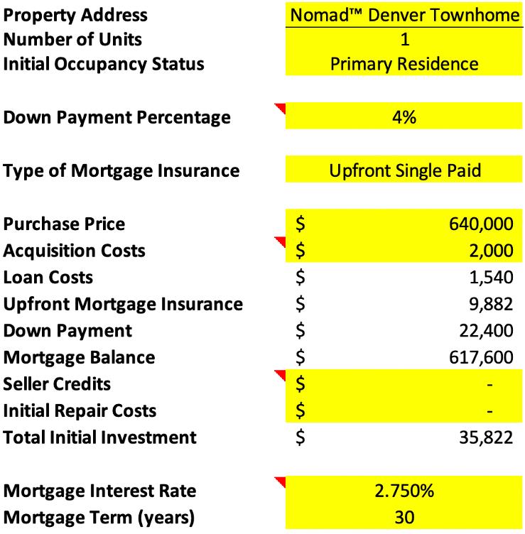 Deal Analysis Spreadsheet