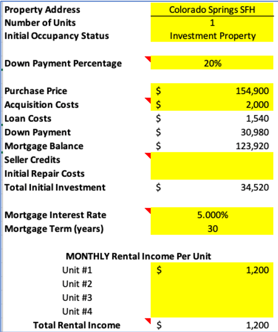 Pro forma for single family rental