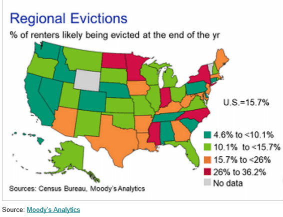 regional evictions nationwide
