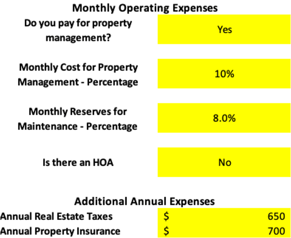 rental property analysis spreadsheet monthly operating expenses