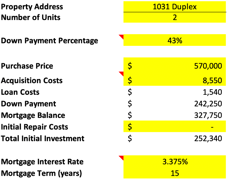 Deal Analysis spreadsheet 1031 exchange