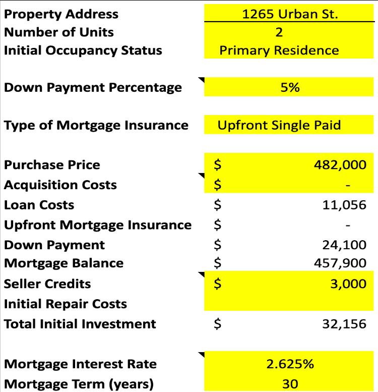 Deal Analysis spreadsheet house hack
