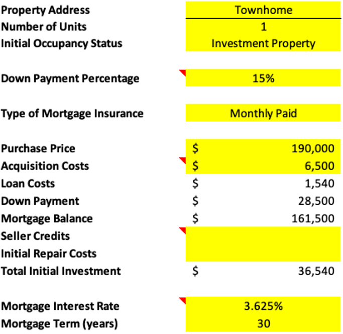Deal Analysis spreadsheet first rental property in Colorado Springs