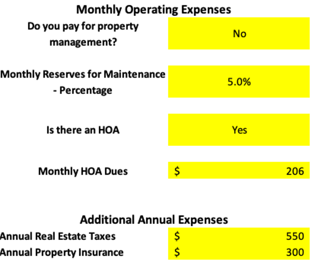 Property Operating Expenses analysis spreadsheet first rental property in Colorado Springs