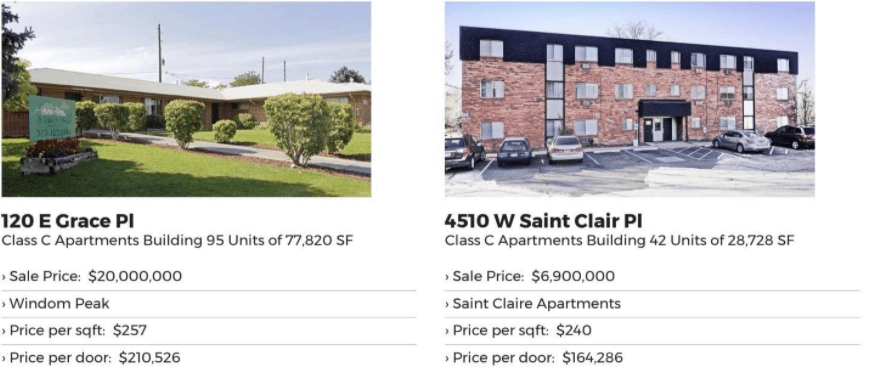 comps for Denver multi family investment property