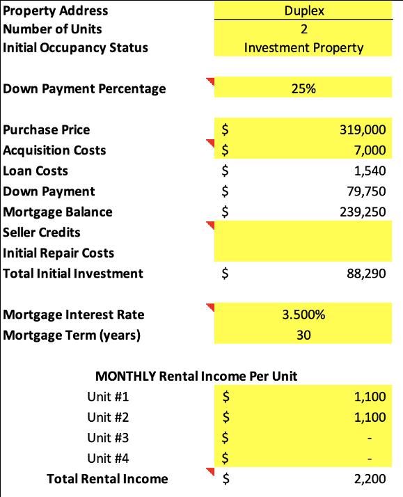 rental analysis spreadsheet for Colorado Springs rental property