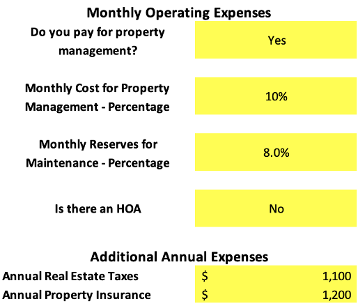 monthly operating expenses spreadsheet for Colorado Springs rental property