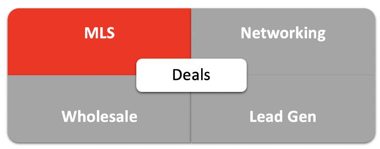 Deal Quadrant MLS
