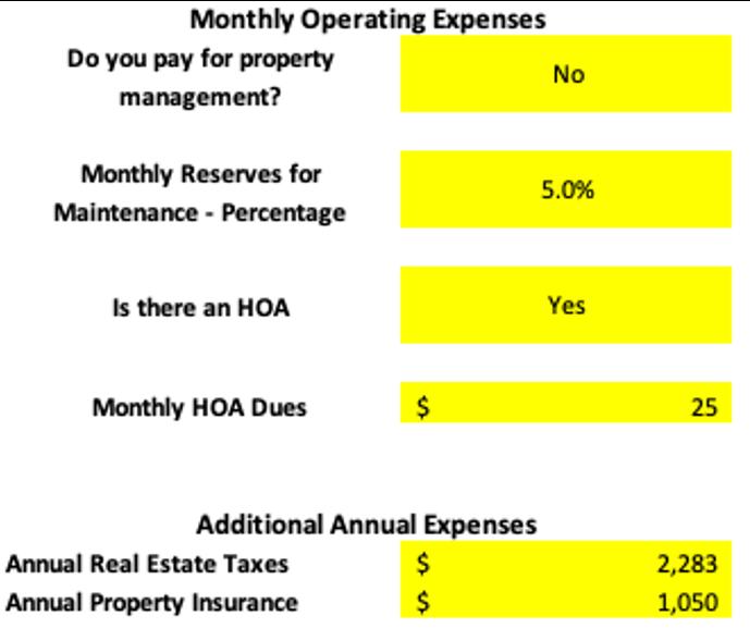 Property Operating Expenses analysis spreadsheet turnkey single family