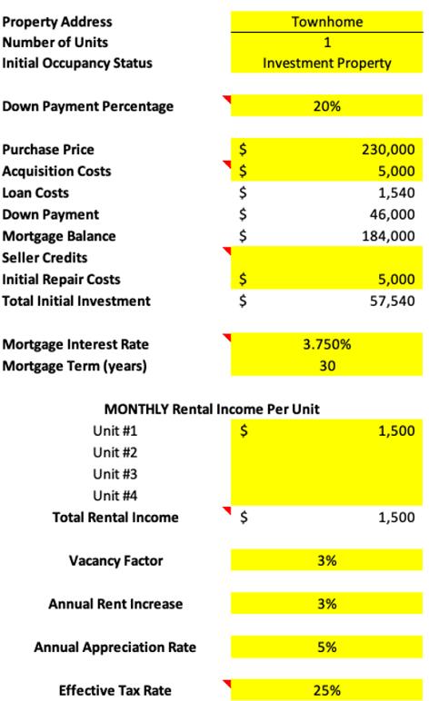 Townhouse Rental Example - Colorado Springs