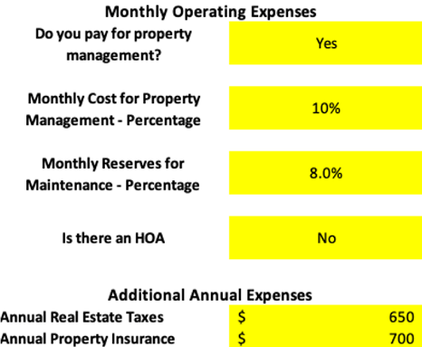 Monthly Operating expenses