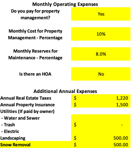 Monthly operating expenses - colorado springs rental property.