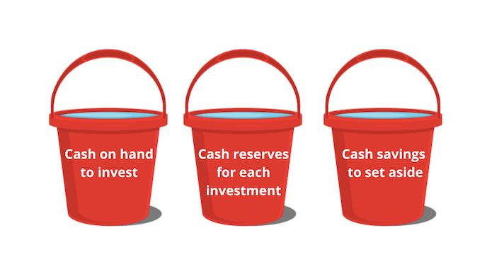buckets of real estate investors cash position