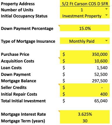 Single Family Home Deal Analysis spreadsheet