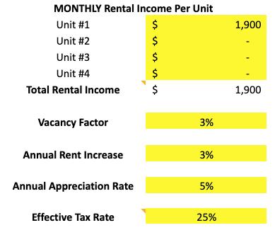 Colorado Springs Home Deal Analysis spreadsheet