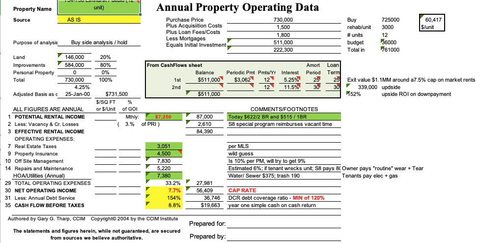 multi family apartment building spreadsheet