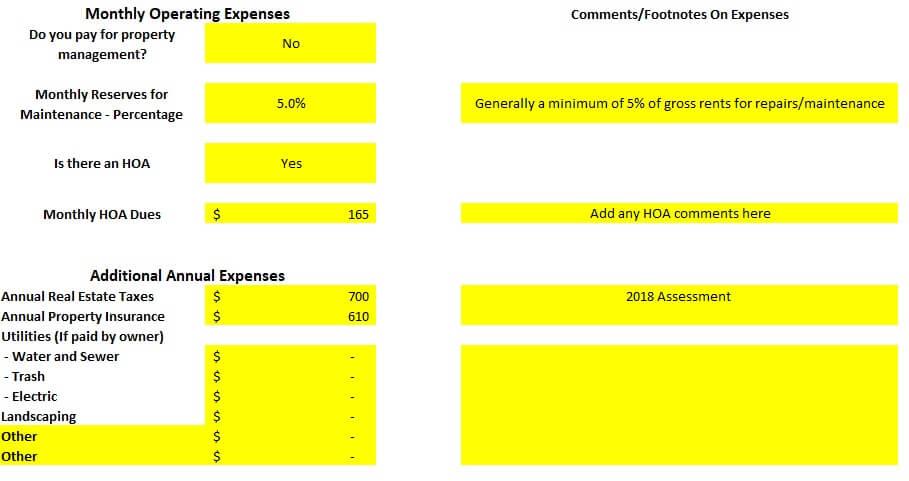 Property Operating Expenses analysis spreadsheet Colorado Springs condo rental