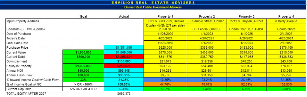 rental property spreadsheet acquisition plan