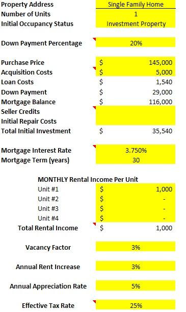 2 bedroom 1 bath rental Pueblo Colorado deal analysis spreadsheet
