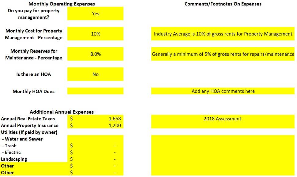 Property Operating Expenses analysis spreadsheet fourplex rental Pueblo Colorado