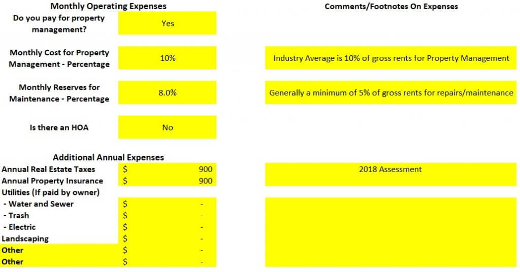 Property Operating Expenses analysis spreadsheet 3 bedroom 2 bath rental Pueblo Colorado