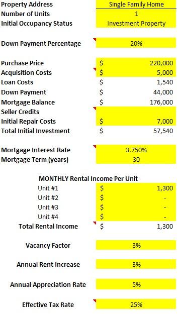 3 bedroom 2 bath rental Pueblo Colorado deal analysis spreadsheet