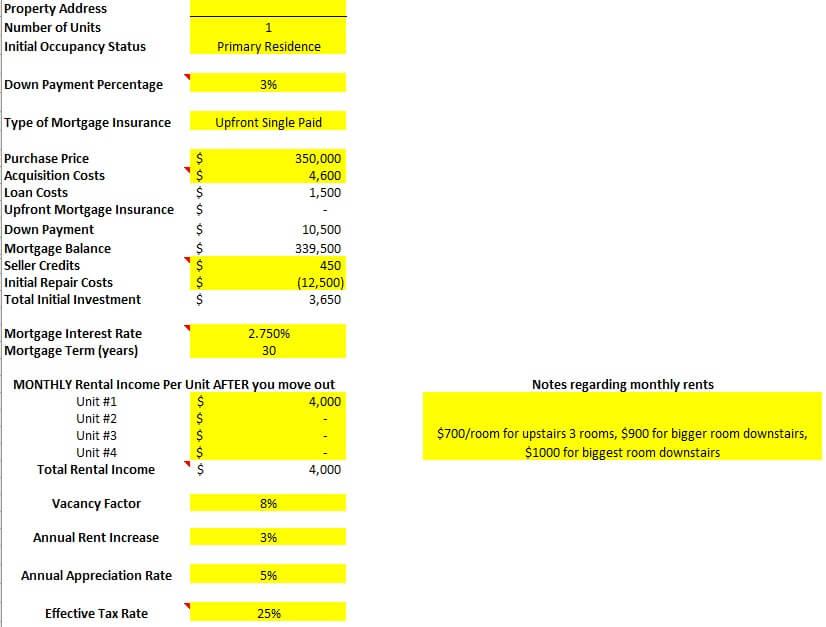 Aurora house hack Deal Analysis spreadsheet