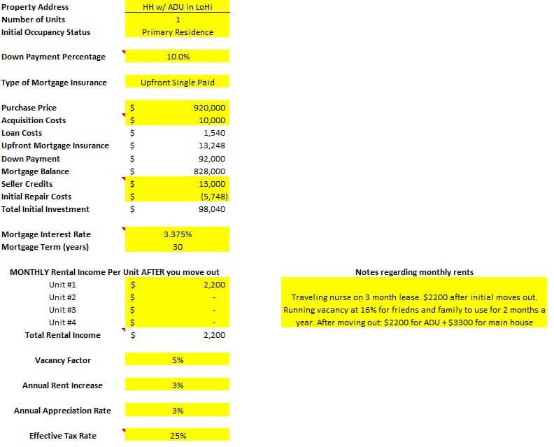 Denver rental with ADU Deal Analysis spreadsheet