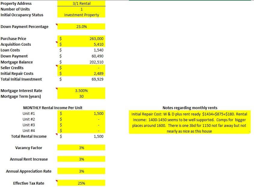 Colorado Springs rental Deal Analysis spreadsheet