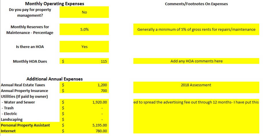 Monthly Operating Expenses Corporate Rental