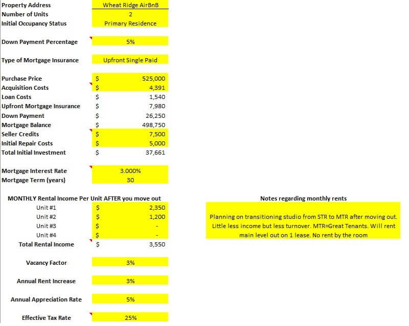 Wheat Ridge house hack analysis spreadsheet as rental