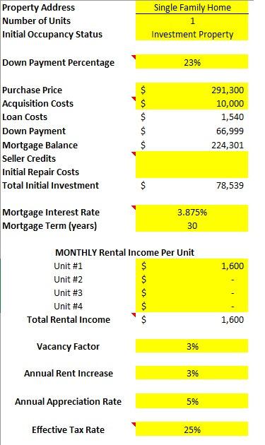3 bedroom 1 bath Colorado Springs Rental spreadsheet