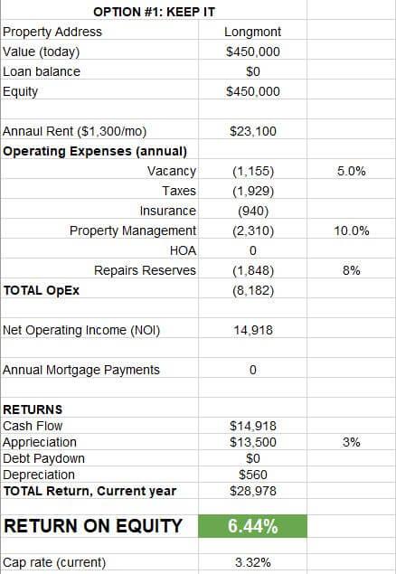rental property analysis spreadsheet keep property