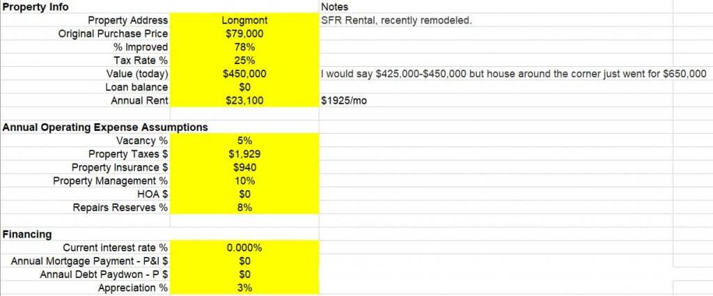 Property analysis return on equity spreadsheet