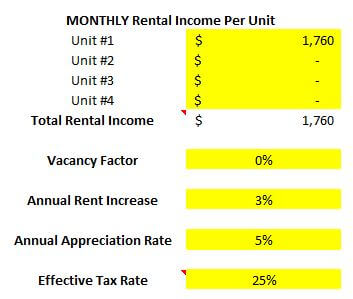 Actual monthly rental income spreadsheet